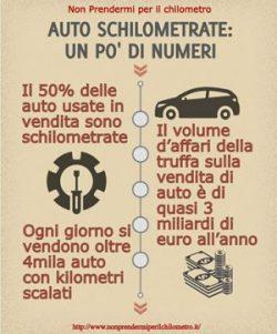 acquistare un'auto usata da privato