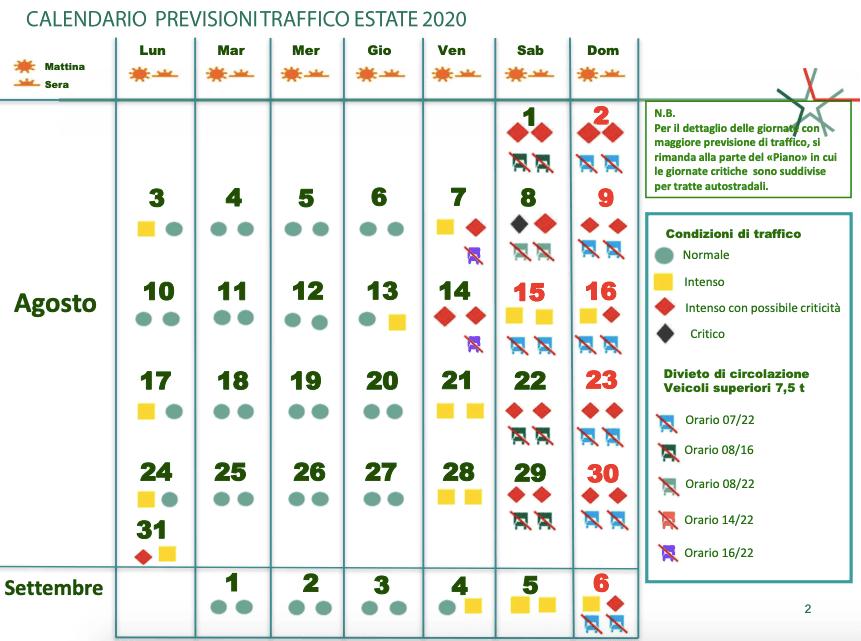 traffico estate 2020