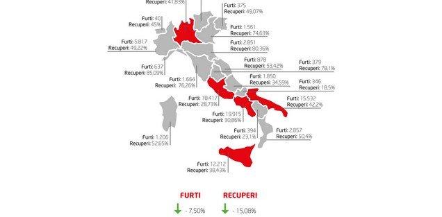 regioni dove si rubano più auto in italia
